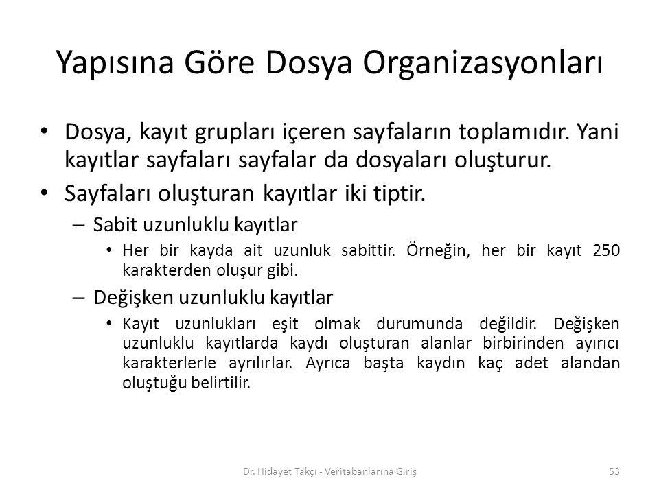 Yapısına Göre Dosya Organizasyonları Dosya, kayıt grupları içeren sayfaların toplamıdır.
