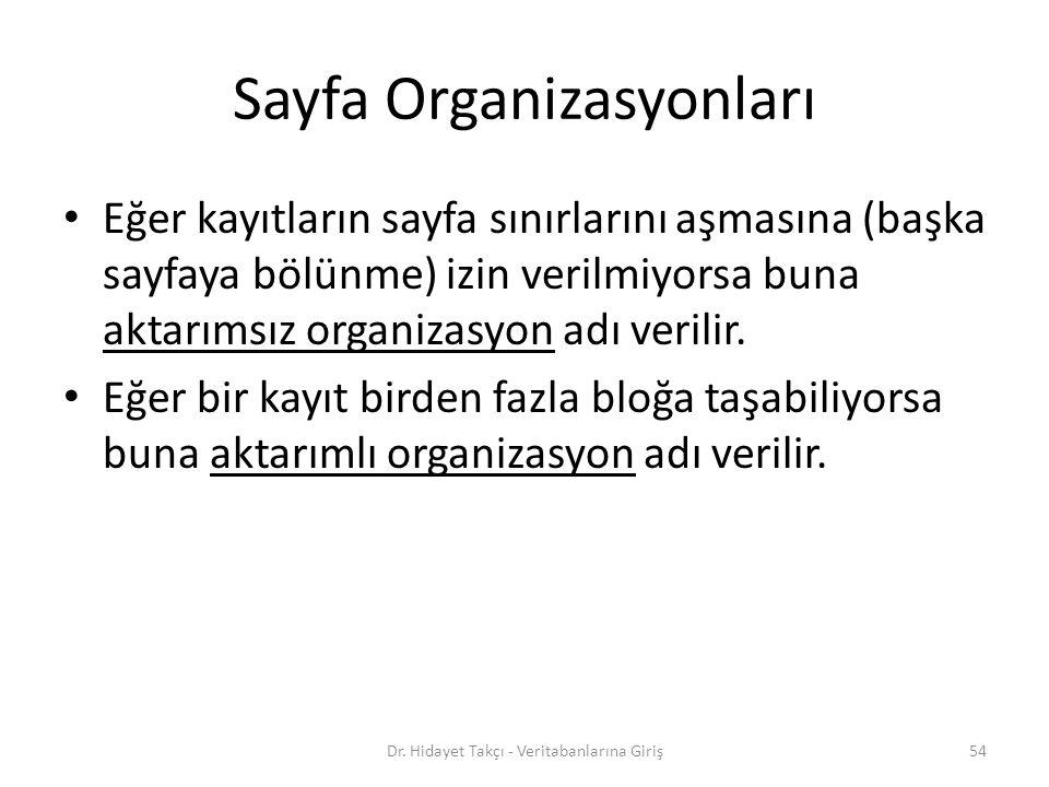 Sayfa Organizasyonları Eğer kayıtların sayfa sınırlarını aşmasına (başka sayfaya bölünme) izin verilmiyorsa buna aktarımsız organizasyon adı verilir.