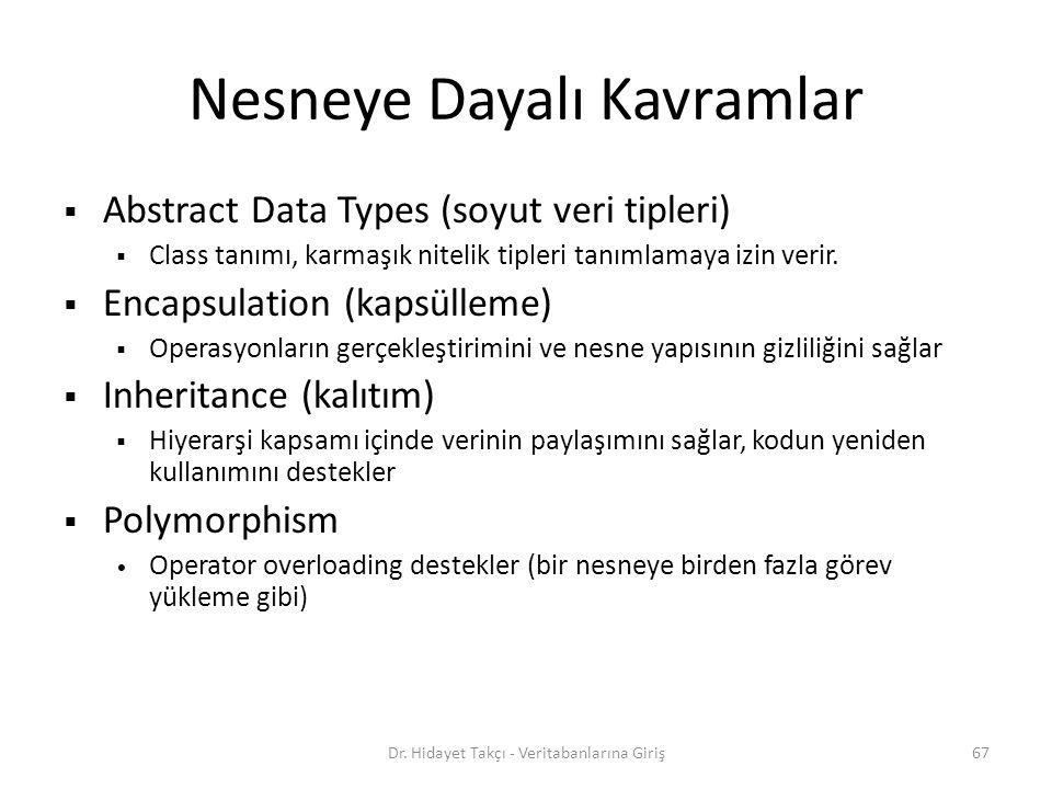 Nesneye Dayalı Kavramlar  Abstract Data Types (soyut veri tipleri)  Class tanımı, karmaşık nitelik tipleri tanımlamaya izin verir.