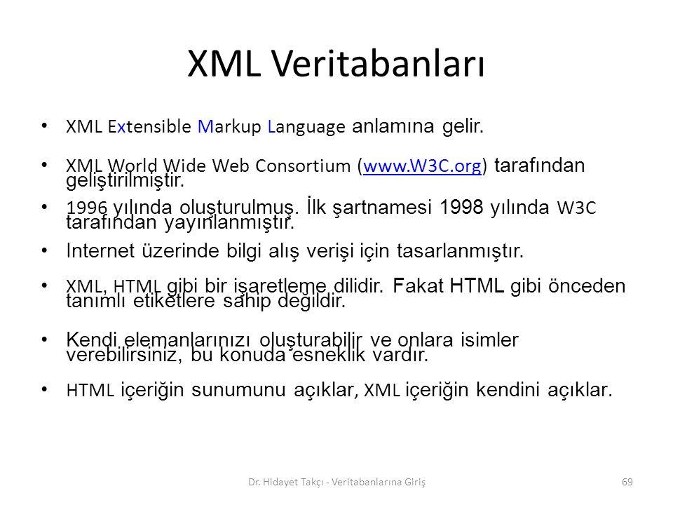 XML Veritabanları XML Extensible Markup Language anlamına gelir.