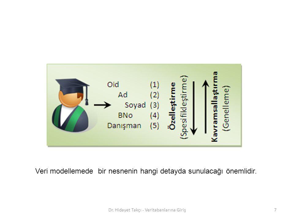 7 Veri modellemede bir nesnenin hangi detayda sunulacağı önemlidir.