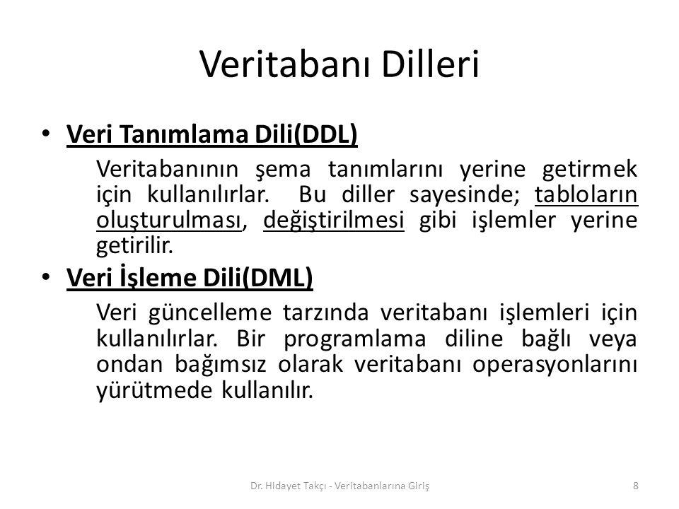 DDL ve DML komutları ÖRNEK DDL KOMUTLARI – CREATE (TABLE, DATABASE, VIEW V.S.) – DROP (TABLE, DATABASE, VIEW V.S.) – ALTER ÖRNEK DML KOMUTLARI – INSERT – UPDATE – DELETE – SELECT Dr.