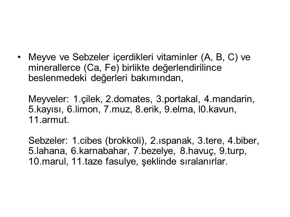 Meyve ve Sebzeler içerdikleri vitaminler (A, B, C) ve minerallerce (Ca, Fe) birlikte değerlendirilince beslenmedeki değerleri bakımından, Meyveler: 1.çilek, 2.domates, 3.portakal, 4.mandarin, 5.kayısı, 6.limon, 7.muz, 8.erik, 9.elma, l0.kavun, 11.armut.