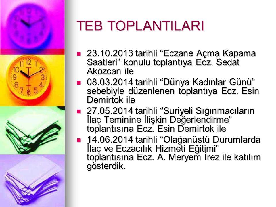 TEB TOPLANTILARI 23.10.2013 tarihli Eczane Açma Kapama Saatleri konulu toplantıya Ecz.