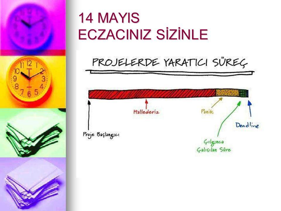 14 MAYIS ECZACINIZ SİZİNLE