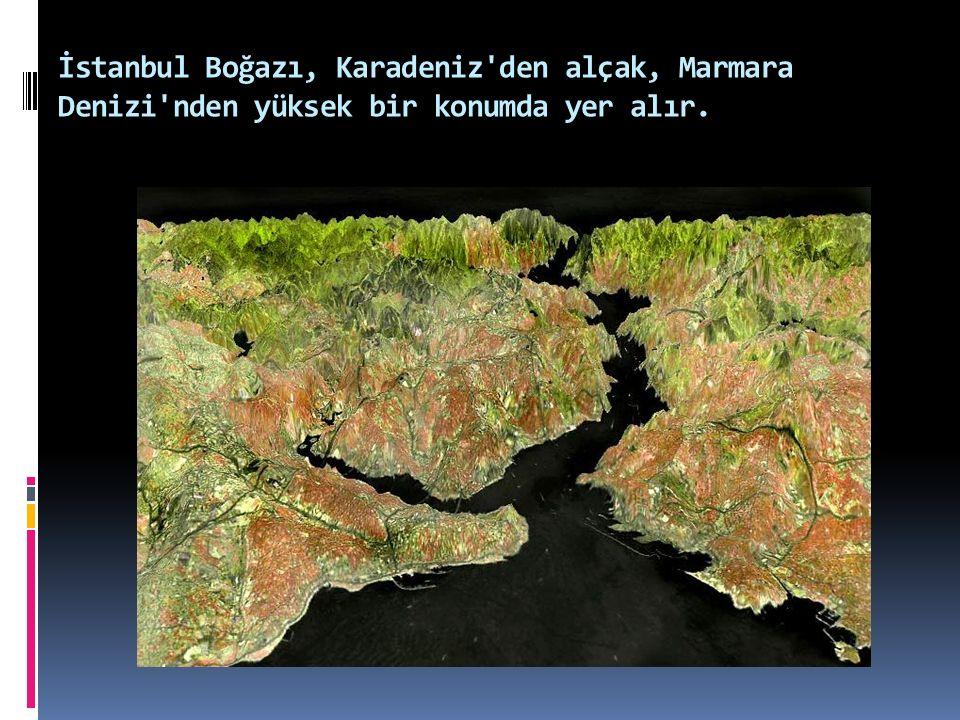 İstanbul Boğazı, Karadeniz'den alçak, Marmara Denizi'nden yüksek bir konumda yer alır.