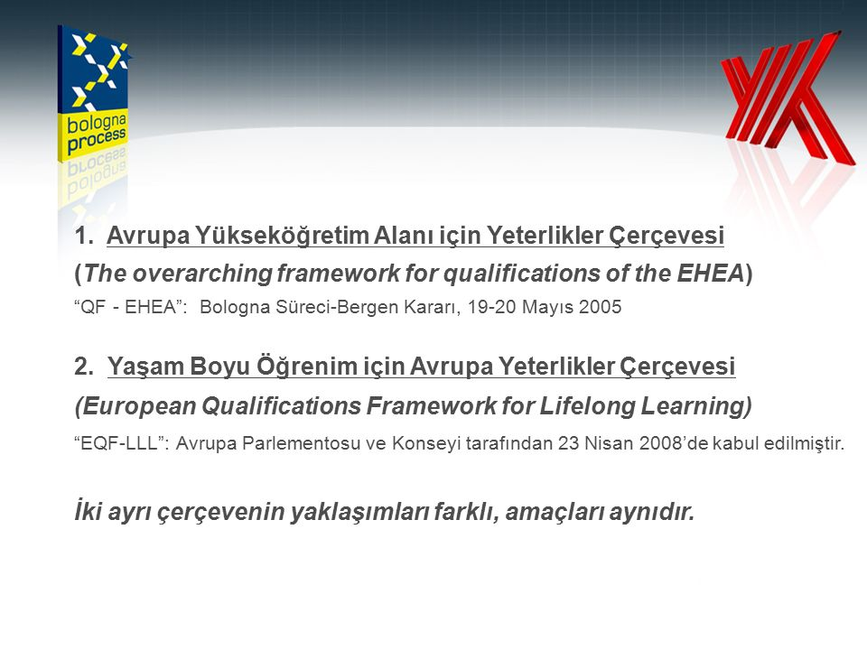 "1. Avrupa Yükseköğretim Alanı için Yeterlikler Çerçevesi (The overarching framework for qualifications of the EHEA) ""QF - EHEA"": Bologna Süreci-Bergen"