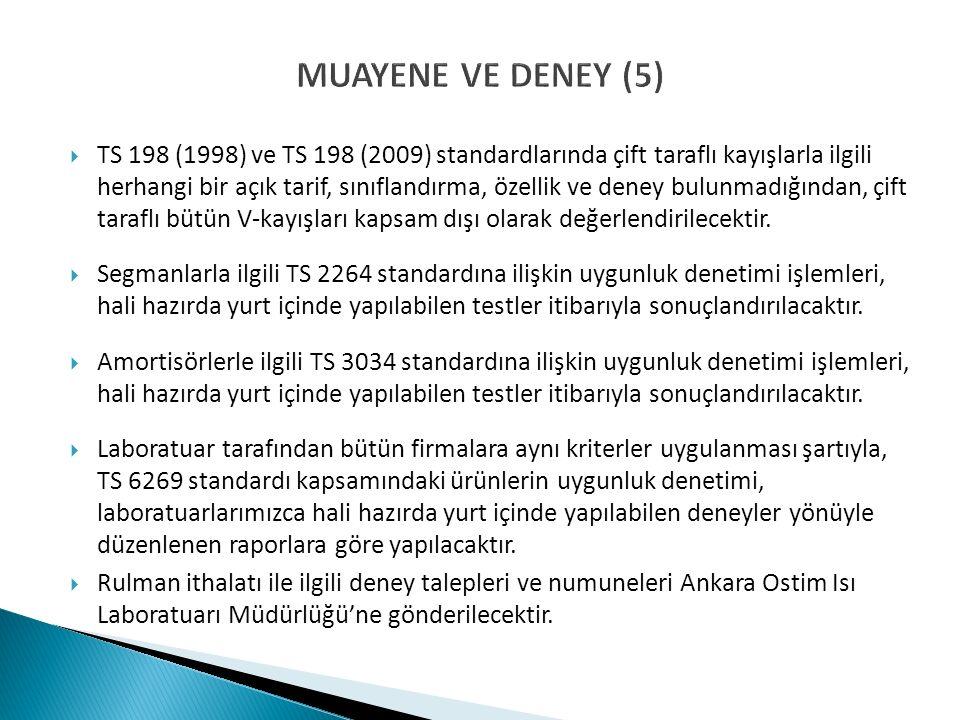 MUAYENE VE DENEY (5)  TS 198 (1998) ve TS 198 (2009) standardlarında çift taraflı kayışlarla ilgili herhangi bir açık tarif, sınıflandırma, özellik v