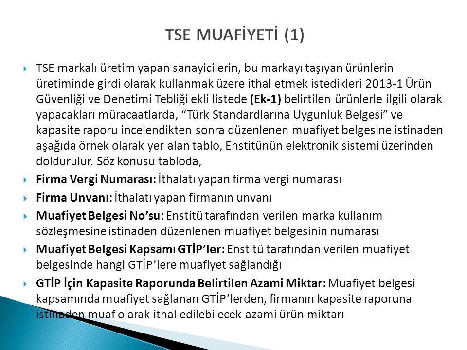 TSE MUAFİYETİ (1)  TSE markalı üretim yapan sanayicilerin, bu markayı taşıyan ürünlerin üretiminde girdi olarak kullanmak üzere ithal etmek istedikleri 2013-1 Ürün Güvenliği ve Denetimi Tebliği ekli listede (Ek-1) belirtilen ürünlerle ilgili olarak yapacakları müracaatlarda, Türk Standardlarına Uygunluk Belgesi ve kapasite raporu incelendikten sonra düzenlenen muafiyet belgesine istinaden aşağıda örnek olarak yer alan tablo, Enstitünün elektronik sistemi üzerinden doldurulur.