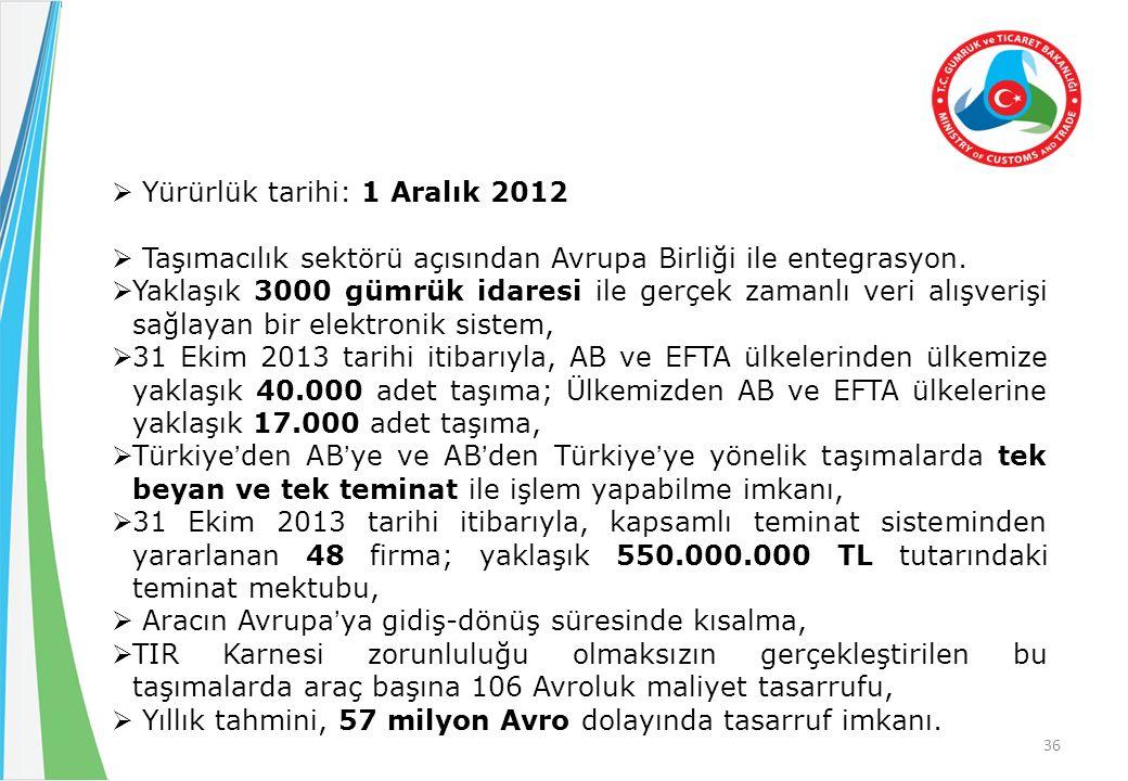  Yürürlük tarihi: 1 Aralık 2012  Taşımacılık sektörü açısından Avrupa Birliği ile entegrasyon.