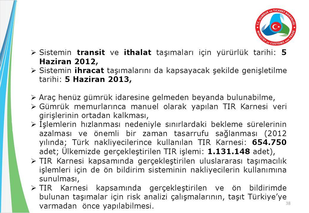  Sistemin transit ve ithalat taşımaları için yürürlük tarihi: 5 Haziran 2012,  Sistemin ihracat taşımalarını da kapsayacak şekilde genişletilme tarihi: 5 Haziran 2013,  Araç henüz gümrük idaresine gelmeden beyanda bulunabilme,  Gümrük memurlarınca manuel olarak yapılan TIR Karnesi veri girişlerinin ortadan kalkması,  İşlemlerin hızlanması nedeniyle sınırlardaki bekleme sürelerinin azalması ve önemli bir zaman tasarrufu sağlanması (2012 yılında; Türk nakliyecilerince kullanılan TIR Karnesi: 654.750 adet; Ülkemizde gerçekleştirilen TIR işlemi: 1.131.148 adet),  TIR Karnesi kapsamında gerçekleştirilen uluslararası taşımacılık işlemleri için de ön bildirim sisteminin nakliyecilerin kullanımına sunulması,  TIR Karnesi kapsamında gerçekleştirilen ve ön bildirimde bulunan taşımalar için risk analizi çalışmalarının, taşıt Türkiye'ye varmadan önce yapılabilmesi.
