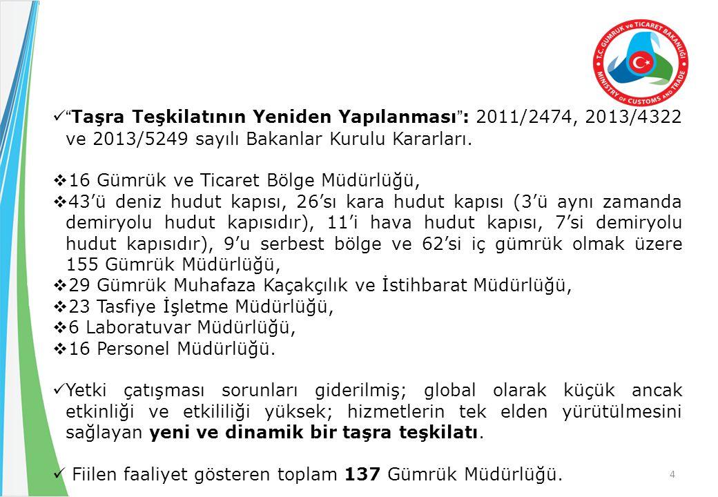 GÜMRÜK VE TİCARET BÖLGE MÜDÜRLÜKLERİ: 1.Orta Anadolu Gümrük ve Ticaret Bölge Müdürlüğü (Ankara) 2.