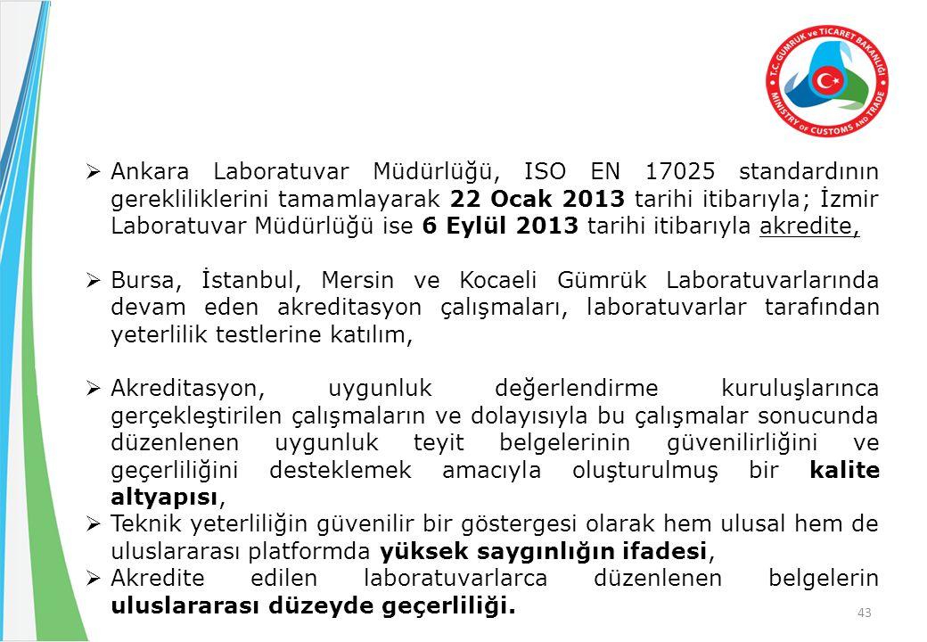  Ankara Laboratuvar Müdürlüğü, ISO EN 17025 standardının gerekliliklerini tamamlayarak 22 Ocak 2013 tarihi itibarıyla; İzmir Laboratuvar Müdürlüğü ise 6 Eylül 2013 tarihi itibarıyla akredite,  Bursa, İstanbul, Mersin ve Kocaeli Gümrük Laboratuvarlarında devam eden akreditasyon çalışmaları, laboratuvarlar tarafından yeterlilik testlerine katılım,  Akreditasyon, uygunluk değerlendirme kuruluşlarınca gerçekleştirilen çalışmaların ve dolayısıyla bu çalışmalar sonucunda düzenlenen uygunluk teyit belgelerinin güvenilirliğini ve geçerliliğini desteklemek amacıyla oluşturulmuş bir kalite altyapısı,  Teknik yeterliliğin güvenilir bir göstergesi olarak hem ulusal hem de uluslararası platformda yüksek saygınlığın ifadesi,  Akredite edilen laboratuvarlarca düzenlenen belgelerin uluslararası düzeyde geçerliliği.