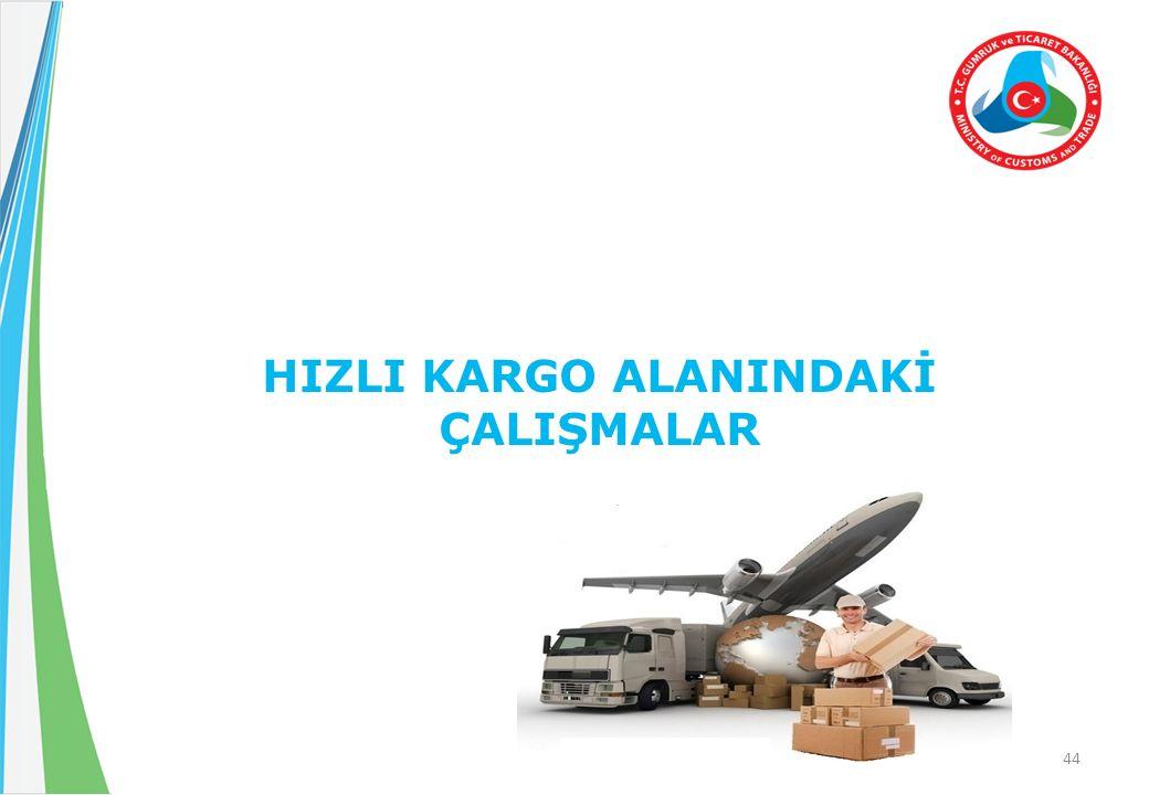 HIZLI KARGO ALANINDAKİ ÇALIŞMALAR 44