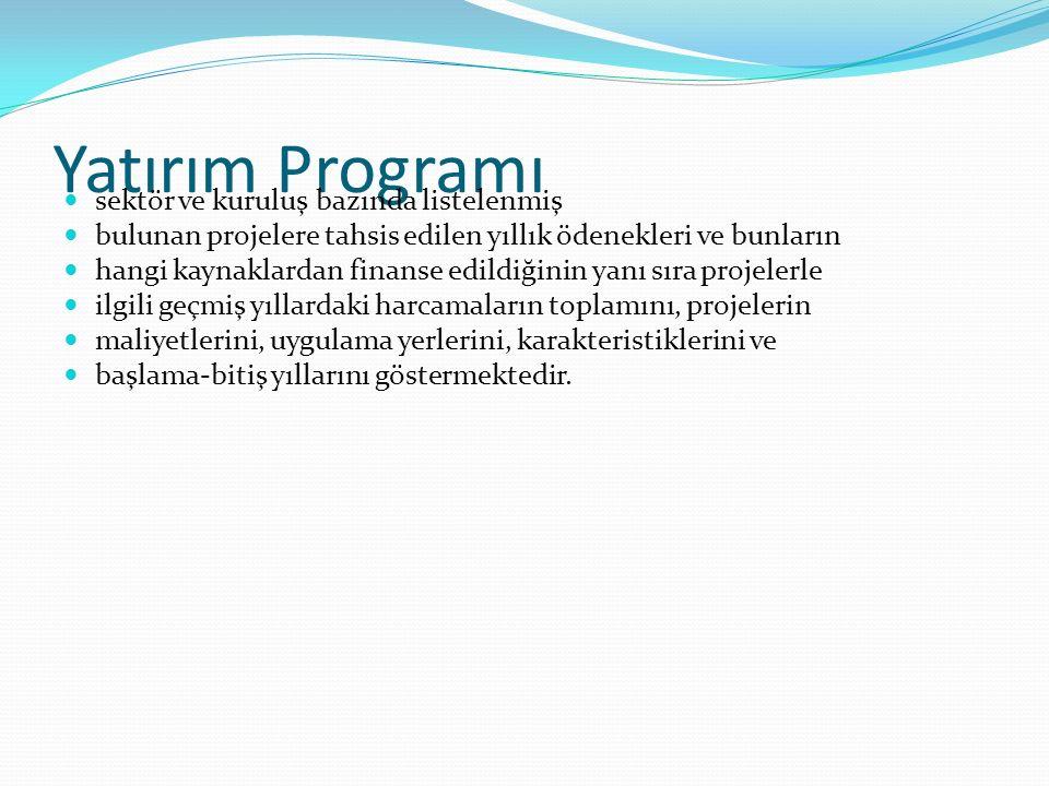 Kalkınma Bakanlığına Bağlı Kurumlar Türkiye İstatistik Kurumu Başkanlığı (TÜİK), Güneydoğu Anadolu Projesi (GAP) Bölge Kalkınma İdaresi Başkanlığı, Konya Ovası Projesi (KOP) Bölge Kalkınma İdaresi Başkanlığı, Doğu Anadolu Projesi (DAP) Bölge Kalkınma İdaresi Başkanlığı, Doğu Karadeniz Projesi (DOKAP) Bölge Kalkınma İdaresi Başkanlığı.