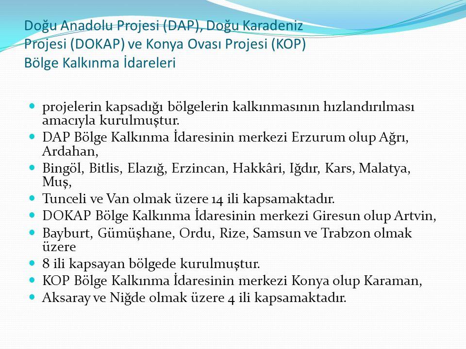 AHİLER KALKINMA AJANSI Kırıkkale,Kırşehir,Niğde,Nevşehir, Aksaray illerini kapsar.