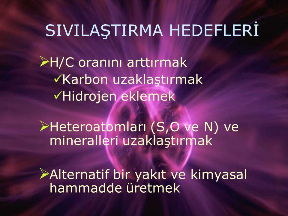 SIVILAŞTIRMA HEDEFLERİ  H/C oranını arttırmak Karbon uzaklaştırmak Hidrojen eklemek  Heteroatomları (S,O ve N) ve mineralleri uzaklaştırmak  Altern