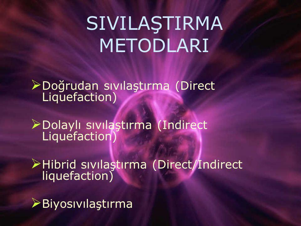 SIVILAŞTIRMA METODLARI  Doğrudan sıvılaştırma (Direct Liquefaction)  Dolaylı sıvılaştırma (Indirect Liquefaction)  Hibrid sıvılaştırma (Direct/Indirect liquefaction)  Biyosıvılaştırma
