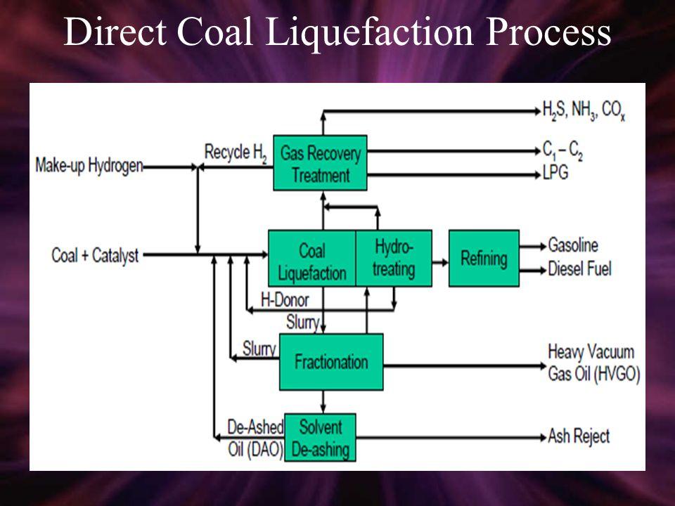 Direct Coal Liquefaction Process