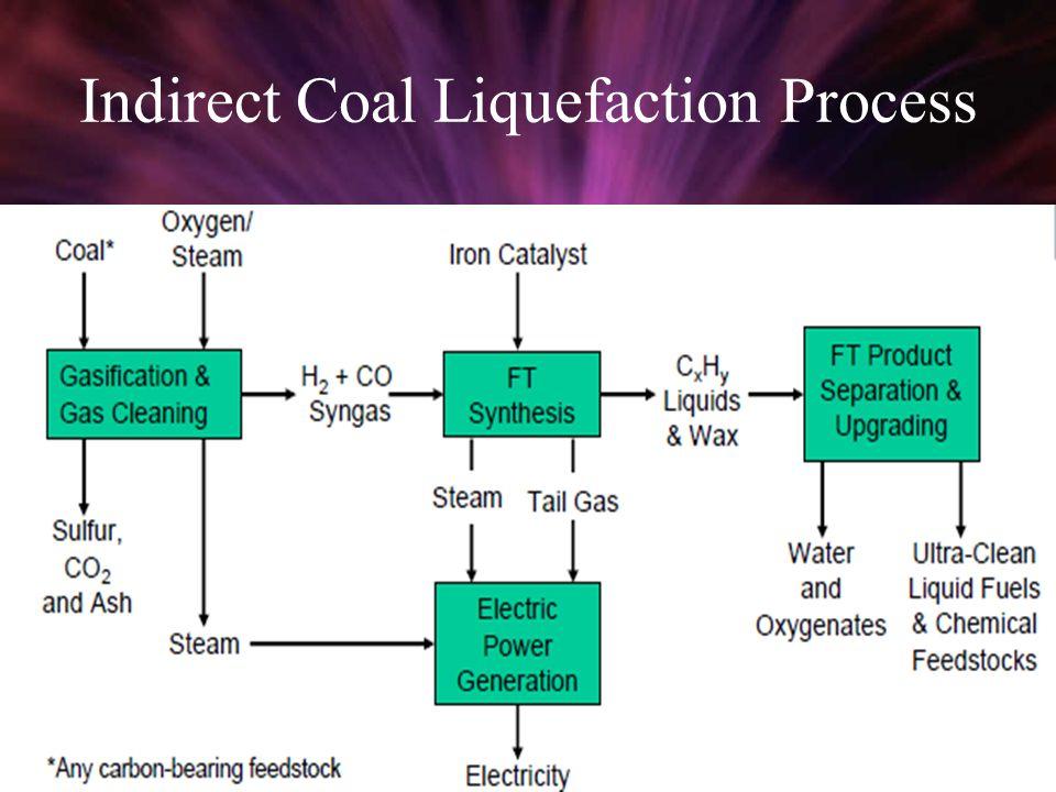 Indirect Coal Liquefaction Process