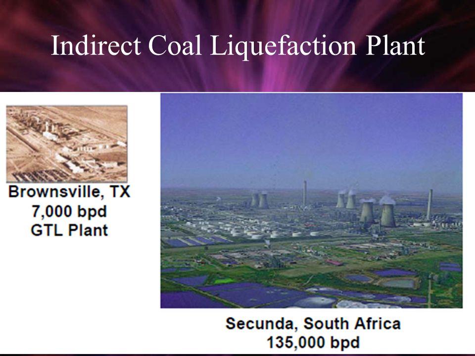 Indirect Coal Liquefaction Plant