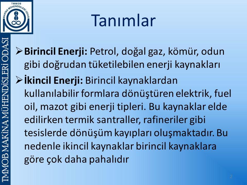 Tanımlar  Birincil Enerji: Petrol, doğal gaz, kömür, odun gibi doğrudan tüketilebilen enerji kaynakları  İkincil Enerji: Birincil kaynaklardan kullanılabilir formlara dönüştüren elektrik, fuel oil, mazot gibi enerji tipleri.