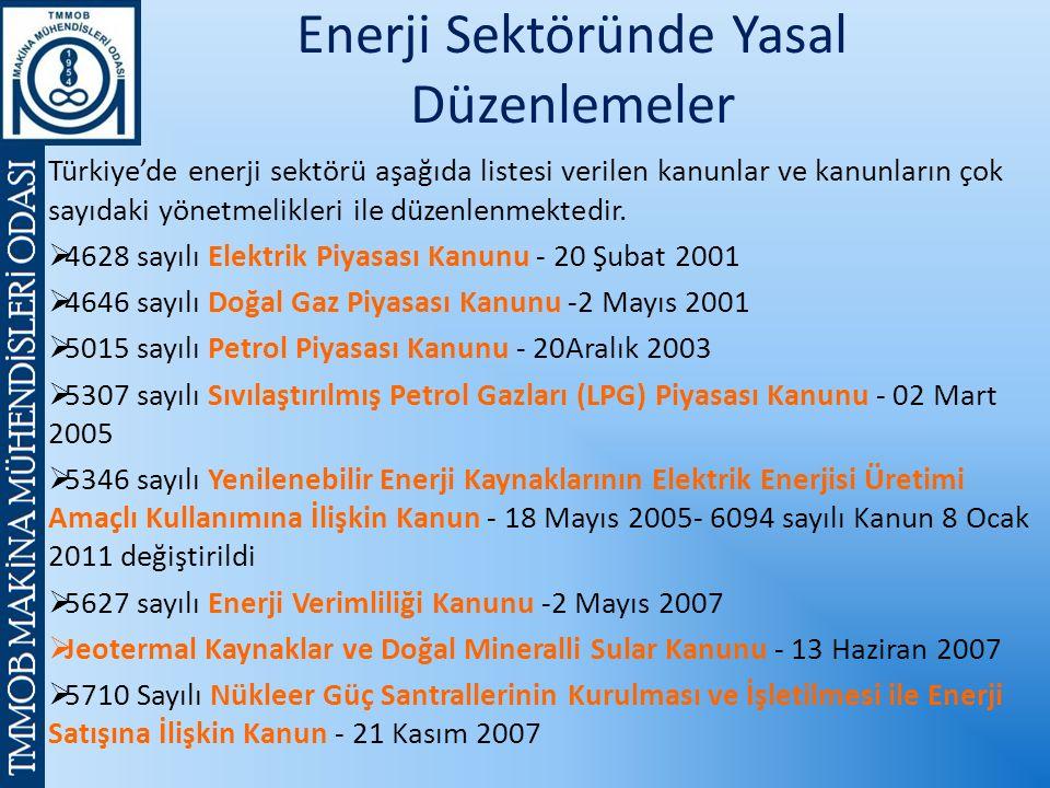 Enerji Sektöründe Yasal Düzenlemeler Türkiye'de enerji sektörü aşağıda listesi verilen kanunlar ve kanunların çok sayıdaki yönetmelikleri ile düzenlenmektedir.