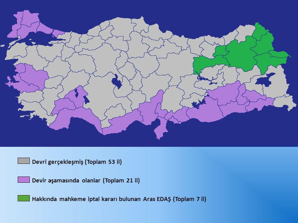 Devri gerçekleşmiş (Toplam 53 il) Hakkında mahkeme iptal kararı bulunan Aras EDAŞ (Toplam 7 il) Devir aşamasında olanlar (Toplam 21 il)
