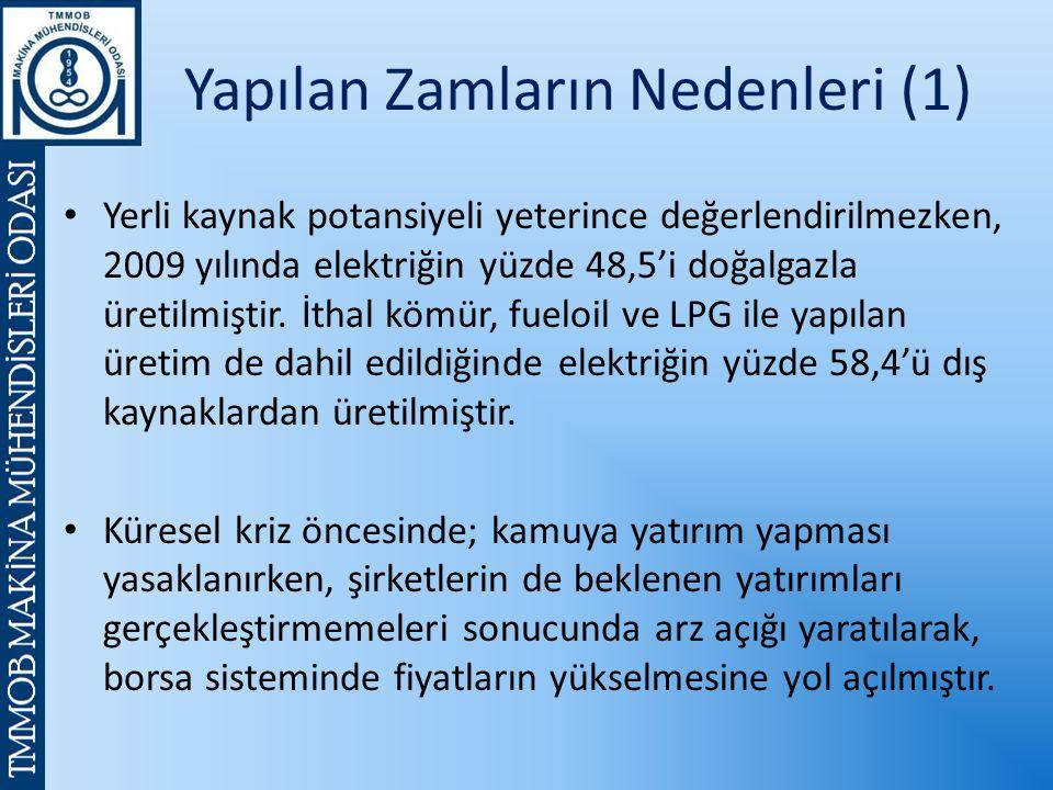 Yapılan Zamların Nedenleri (1) Yerli kaynak potansiyeli yeterince değerlendirilmezken, 2009 yılında elektriğin yüzde 48,5'i doğalgazla üretilmiştir.