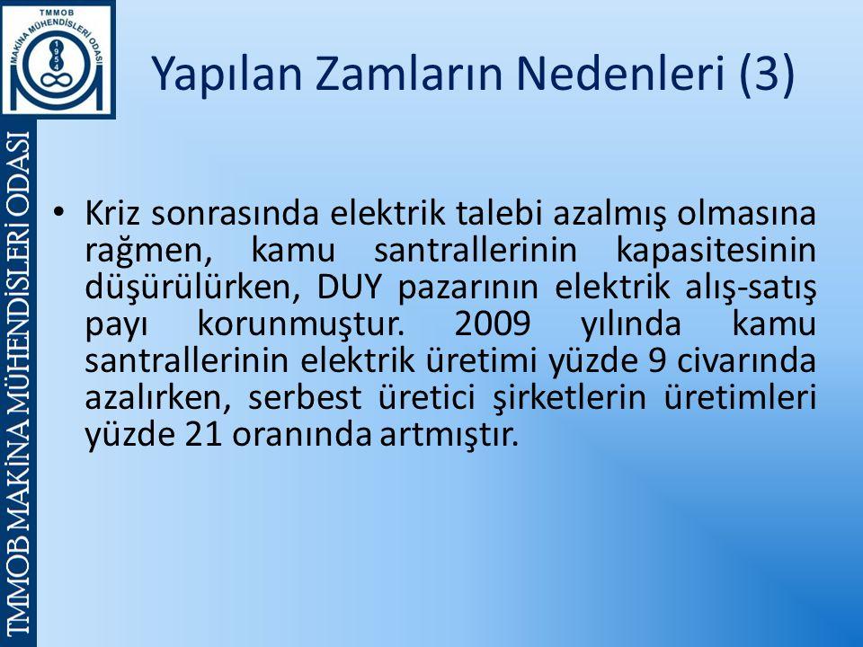 Yapılan Zamların Nedenleri (3) Kriz sonrasında elektrik talebi azalmış olmasına rağmen, kamu santrallerinin kapasitesinin düşürülürken, DUY pazarının elektrik alış-satış payı korunmuştur.