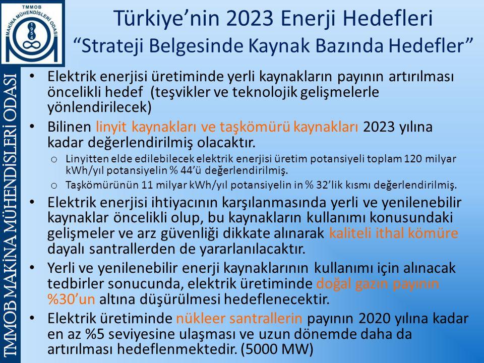 Türkiye'nin 2023 Enerji Hedefleri Strateji Belgesinde Kaynak Bazında Hedefler Elektrik enerjisi üretiminde yerli kaynakların payının artırılması öncelikli hedef (teşvikler ve teknolojik gelişmelerle yönlendirilecek) Bilinen linyit kaynakları ve taşkömürü kaynakları 2023 yılına kadar değerlendirilmiş olacaktır.