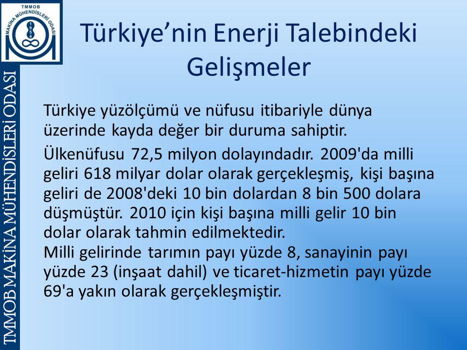 Türkiye'nin Enerji Talebindeki Gelişmeler Türkiye yüzölçümü ve nüfusu itibariyle dünya üzerinde kayda değer bir duruma sahiptir.