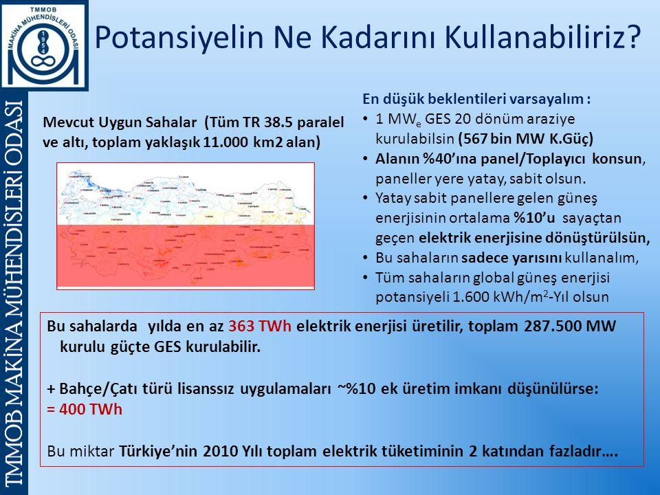Mevcut Uygun Sahalar (Tüm TR 38.5 paralel ve altı, toplam yaklaşık 11.000 km2 alan) En düşük beklentileri varsayalım : 1 MW e GES 20 dönüm araziye kurulabilsin (567 bin MW K.Güç) Alanın %40'ına panel/Toplayıcı konsun, paneller yere yatay, sabit olsun.