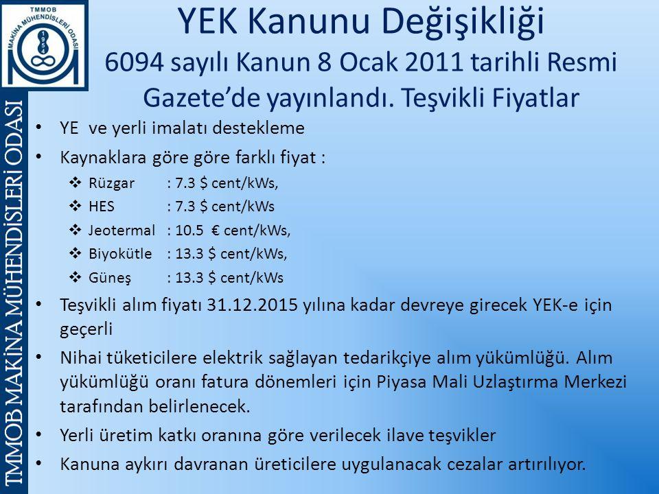 YEK Kanunu Değişikliği 6094 sayılı Kanun 8 Ocak 2011 tarihli Resmi Gazete'de yayınlandı.