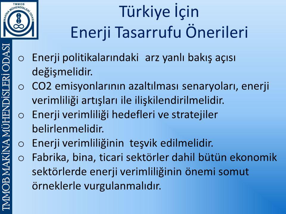 Türkiye İçin Enerji Tasarrufu Önerileri o Enerji politikalarındaki arz yanlı bakış açısı değişmelidir.