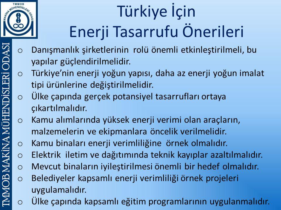 Türkiye İçin Enerji Tasarrufu Önerileri o Danışmanlık şirketlerinin rolü önemli etkinleştirilmeli, bu yapılar güçlendirilmelidir.