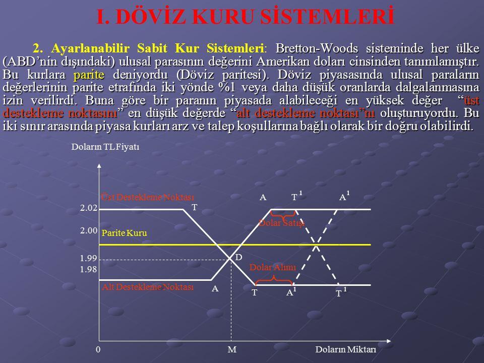 V.ULUSLARARASI PARA SİSTEMİNİ REFORM TASARILARI 1.