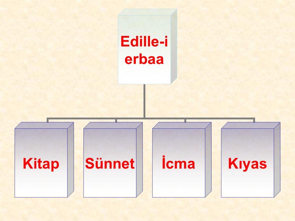 Kitaptan maksat, Kur'an-ı Kerim'dir.Allahu Teala tarafından indirilmiştir.