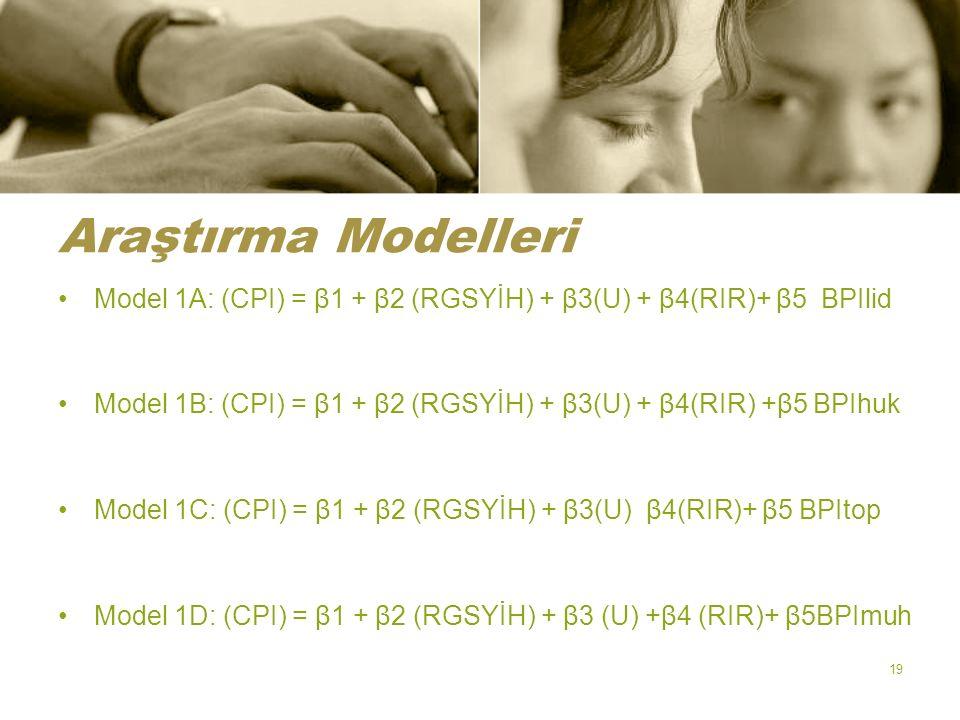 19 Araştırma Modelleri Model 1A: (CPI) = β1 + β2 (RGSYİH) + β3(U) + β4(RIR)+ β5 BPIlid Model 1B: (CPI) = β1 + β2 (RGSYİH) + β3(U) + β4(RIR) +β5 BPIhuk Model 1C: (CPI) = β1 + β2 (RGSYİH) + β3(U) β4(RIR)+ β5 BPItop Model 1D: (CPI) = β1 + β2 (RGSYİH) + β3 (U) +β4 (RIR)+ β5BPImuh