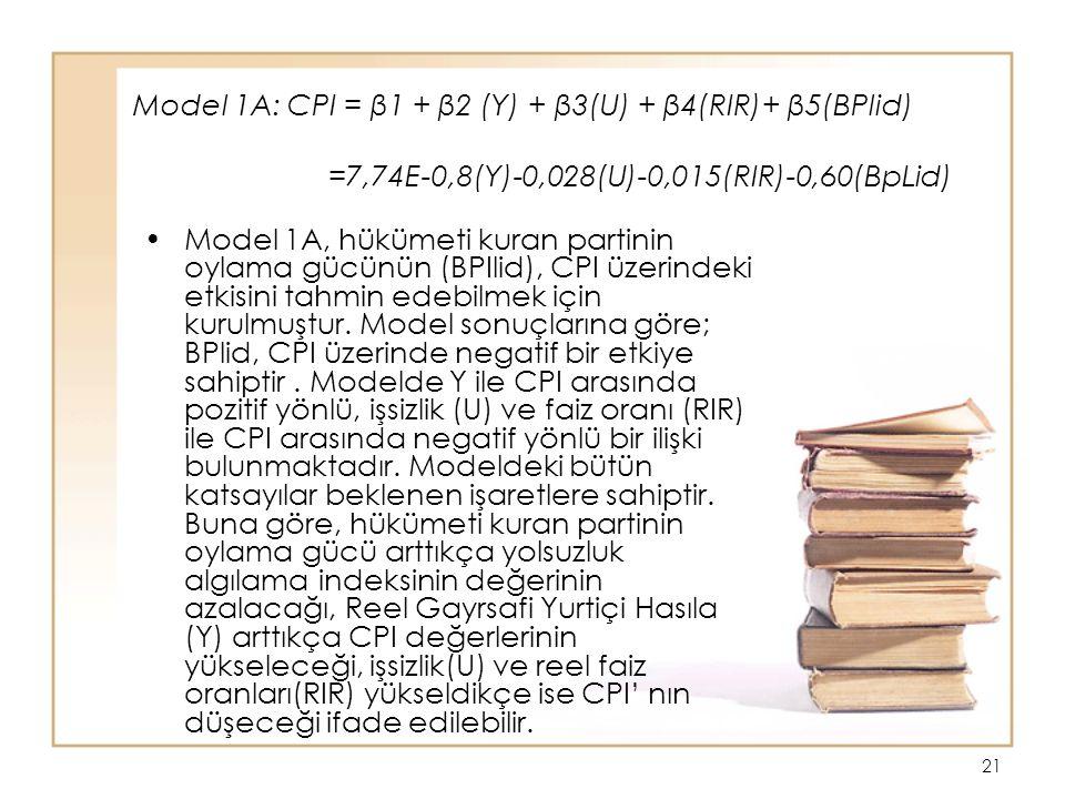 21 Model 1A: CPI = β1 + β2 (Y) + β3(U) + β4(RIR)+ β5(BPlid) =7,74E-0,8(Y)-0,028(U)-0,015(RIR)-0,60(BpLid) Model 1A, hükümeti kuran partinin oylama gücünün (BPIlid), CPI üzerindeki etkisini tahmin edebilmek için kurulmuştur.