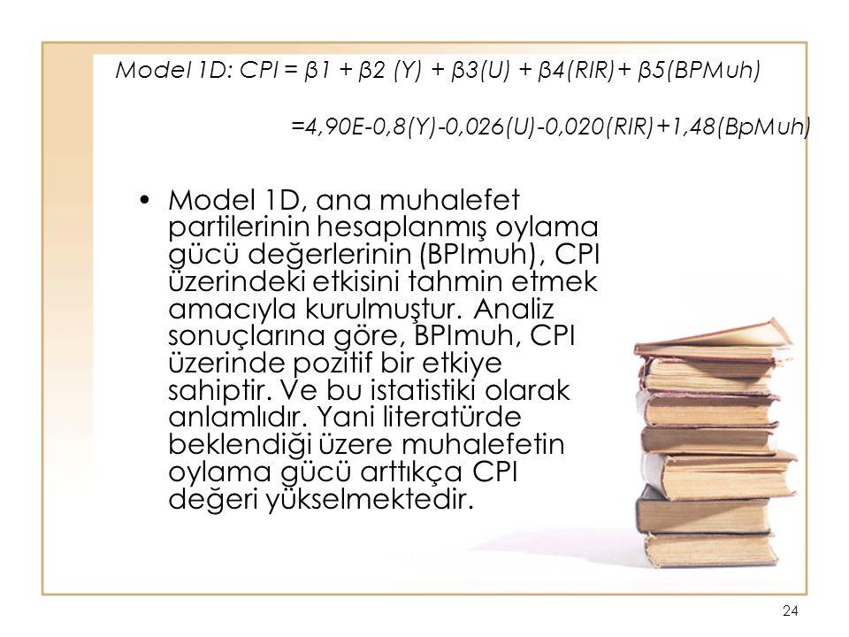 24 Model 1D: CPI = β1 + β2 (Y) + β3(U) + β4(RIR)+ β5(BPMuh) =4,90E-0,8(Y)-0,026(U)-0,020(RIR)+1,48(BpMuh) Model 1D, ana muhalefet partilerinin hesaplanmış oylama gücü değerlerinin (BPImuh), CPI üzerindeki etkisini tahmin etmek amacıyla kurulmuştur.
