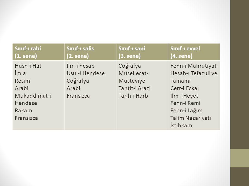 Sınıf-ı rabi (1.sene) Sınıf-ı salis (2. sene) Sınıf-ı sani (3.