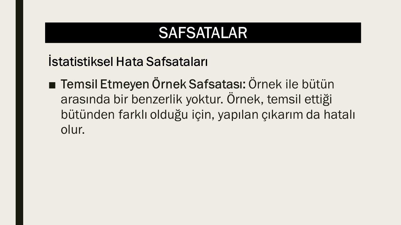 SAFSATALAR ■Temsil Etmeyen Örnek Safsatası: Örnek ile bütün arasında bir benzerlik yoktur.