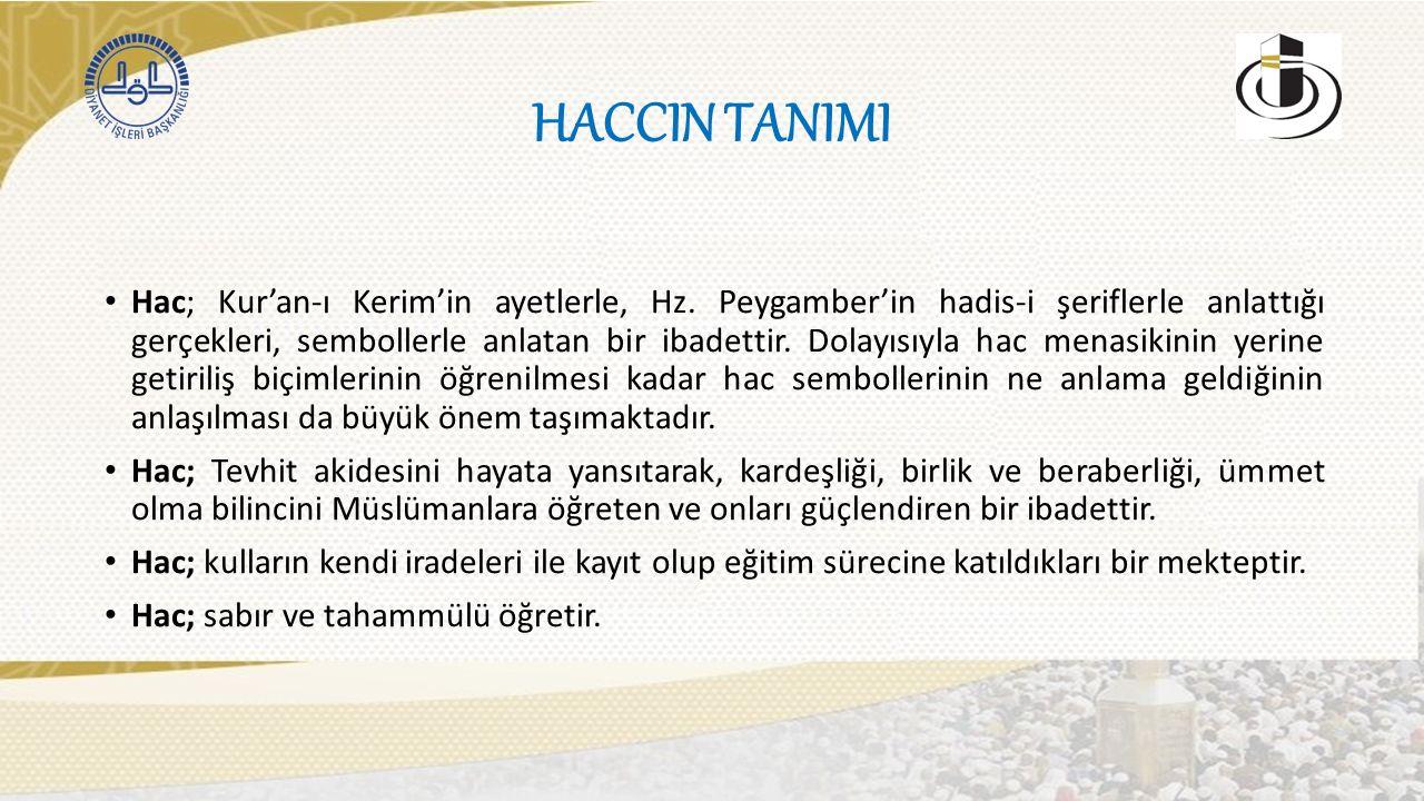 Hac; Kur'an-ı Kerim'in ayetlerle, Hz.