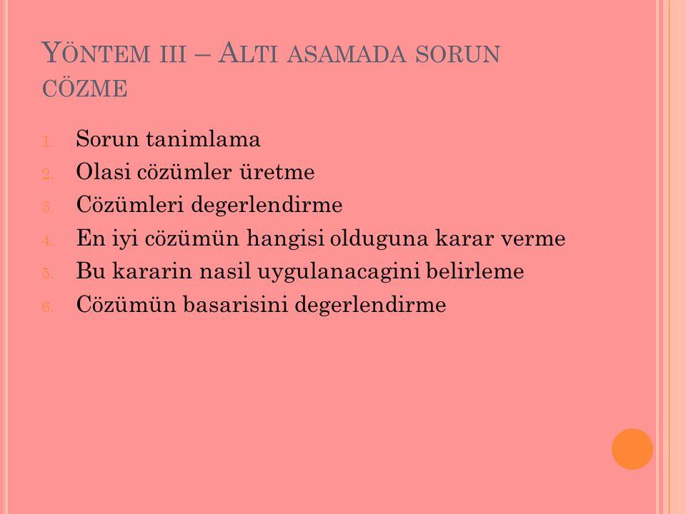 Y ÖNTEM III – A LTI ASAMADA SORUN CÖZME 1. Sorun tanimlama 2.