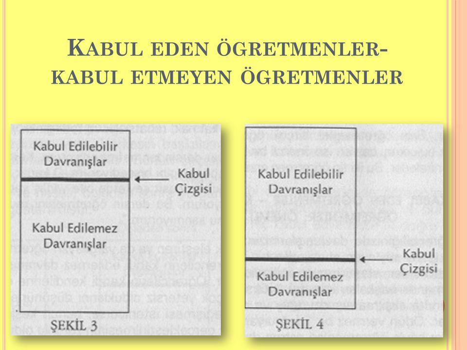 K ABUL EDEN ÖGRETMENLER - KABUL ETMEYEN ÖGRETMENLER