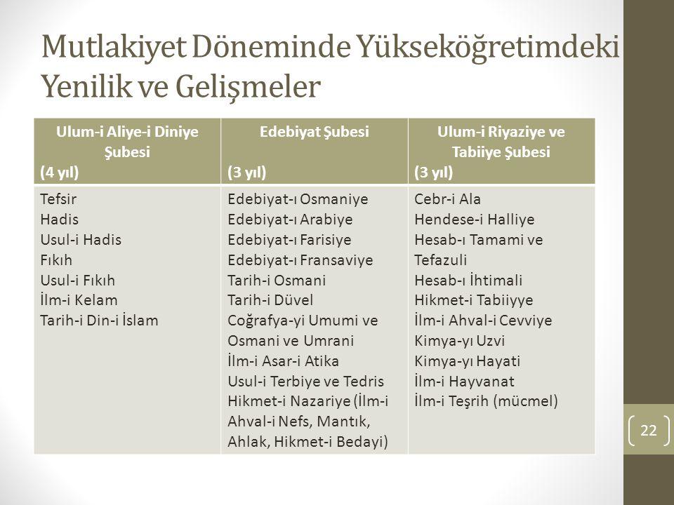 Mutlakiyet Döneminde Yükseköğretimdeki Yenilik ve Gelişmeler Ulum-i Aliye-i Diniye Şubesi (4 yıl) Edebiyat Şubesi (3 yıl) Ulum-i Riyaziye ve Tabiiye Ş