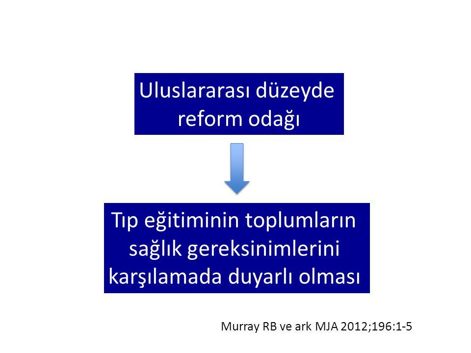 Tıp eğitiminin toplumların sağlık gereksinimlerini karşılamada duyarlı olması Uluslararası düzeyde reform odağı Murray RB ve ark MJA 2012;196:1-5