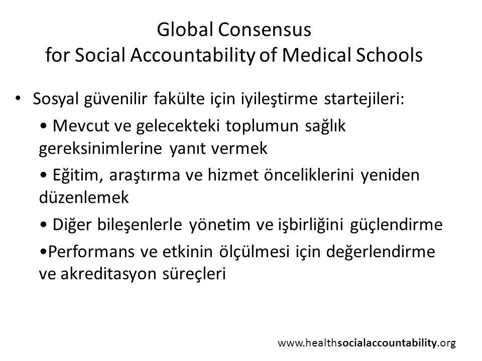 Sosyal güvenilir fakülte için iyileştirme startejileri: Mevcut ve gelecekteki toplumun sağlık gereksinimlerine yanıt vermek Eğitim, araştırma ve hizmet önceliklerini yeniden düzenlemek Diğer bileşenlerle yönetim ve işbirliğini güçlendirme Performans ve etkinin ölçülmesi için değerlendirme ve akreditasyon süreçleri Global Consensus for Social Accountability of Medical Schools www.healthsocialaccountability.org