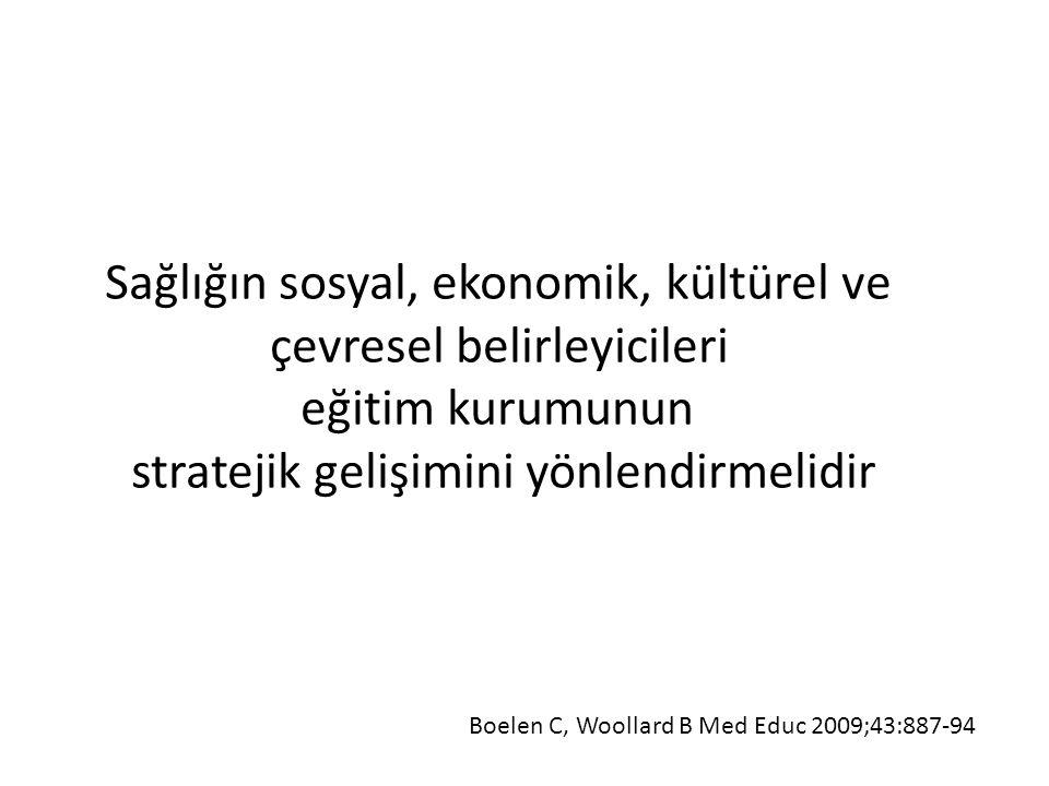 Sağlığın sosyal, ekonomik, kültürel ve çevresel belirleyicileri eğitim kurumunun stratejik gelişimini yönlendirmelidir Boelen C, Woollard B Med Educ 2009;43:887-94
